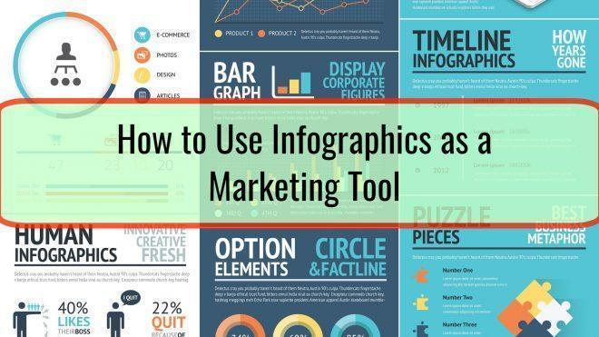 How to Use Infographics as a Marketing Tool