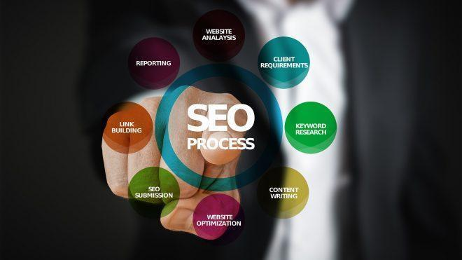SEO and PR - What You Need to Know