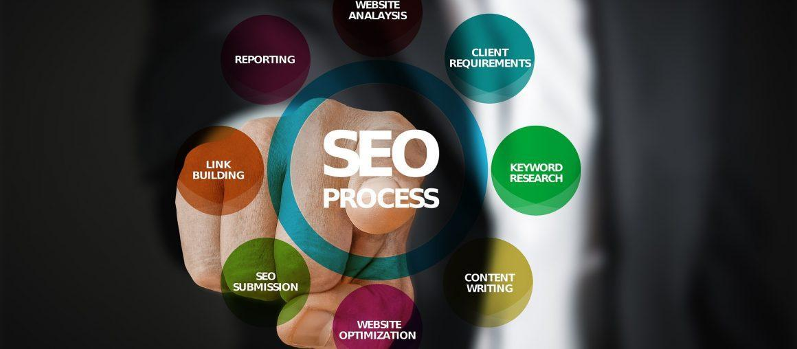 Managing SEO on a Tight Budget - 8 Simple Tips