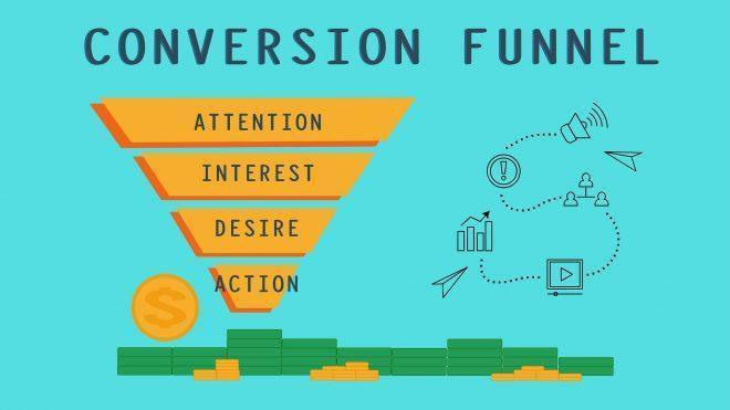 Traffic Building - Using Conversion Optimization to Build Your List and Conversion Rate Optimization